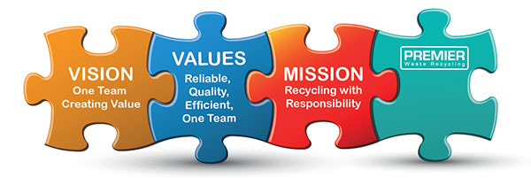 Premier Waste's Vision & Values.